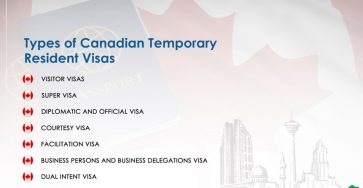 The Four Types Of visas For Immigrating To Canada